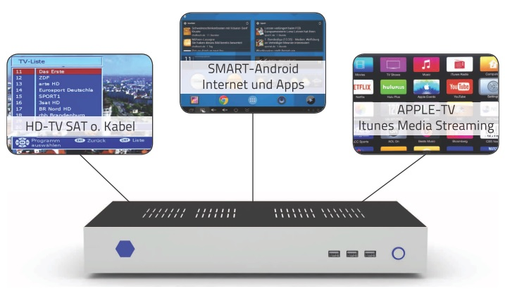 SMART VISION Mediabox konfigurierbar mit TV-Modul, Internet und Apps und Apple-TV